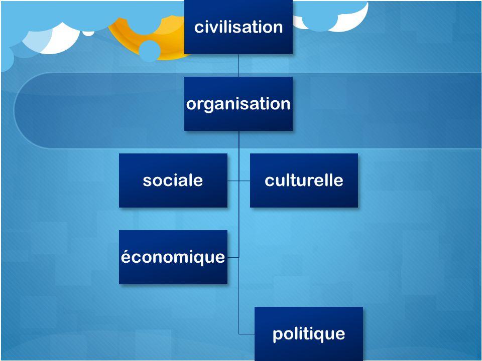 civilisation organisation politique sociale culturelle économique