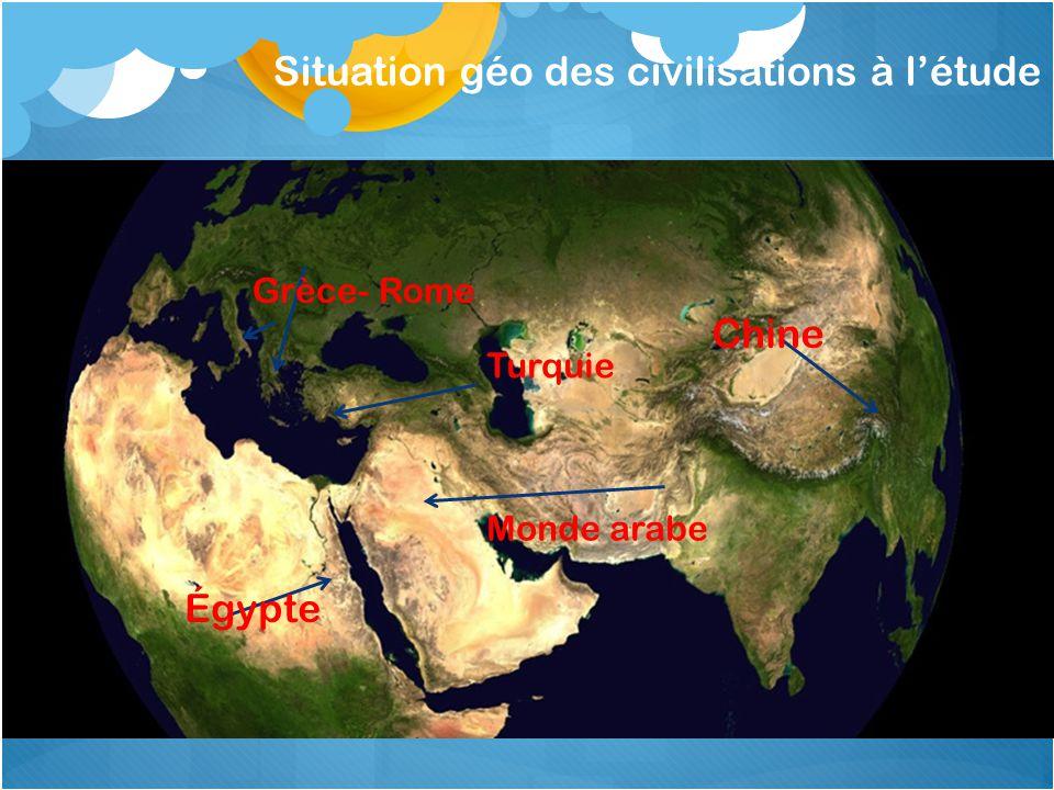 Situation géo des civilisations à l'étude
