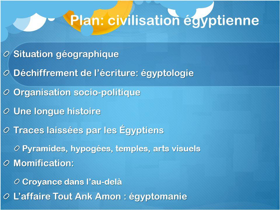 Plan: civilisation égyptienne
