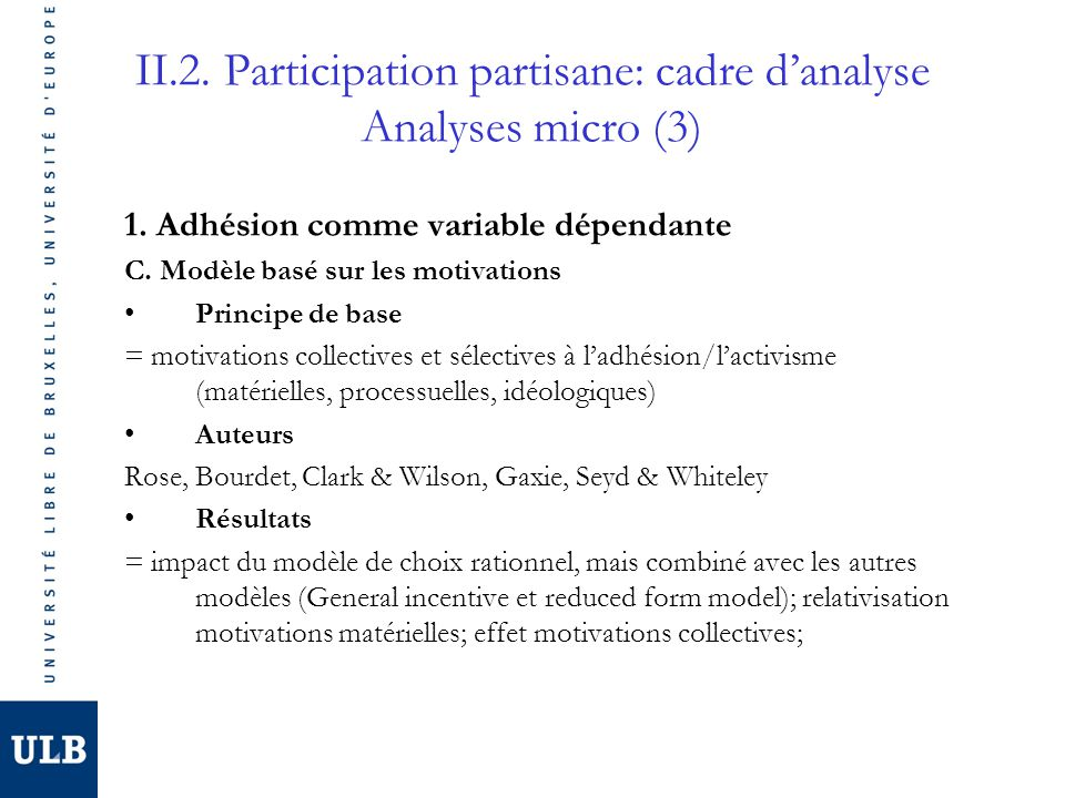 II.2. Participation partisane: cadre d'analyse Analyses micro (3)