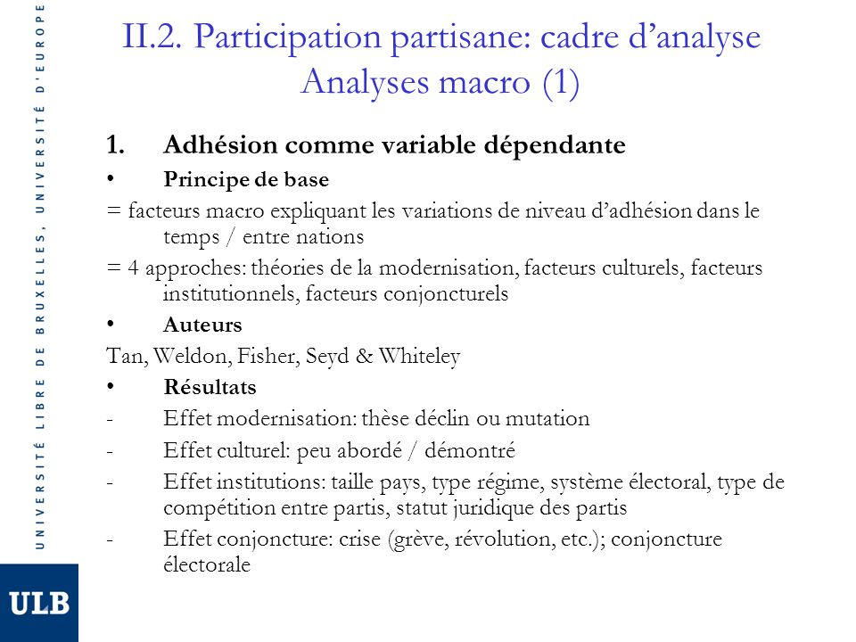 II.2. Participation partisane: cadre d'analyse Analyses macro (1)