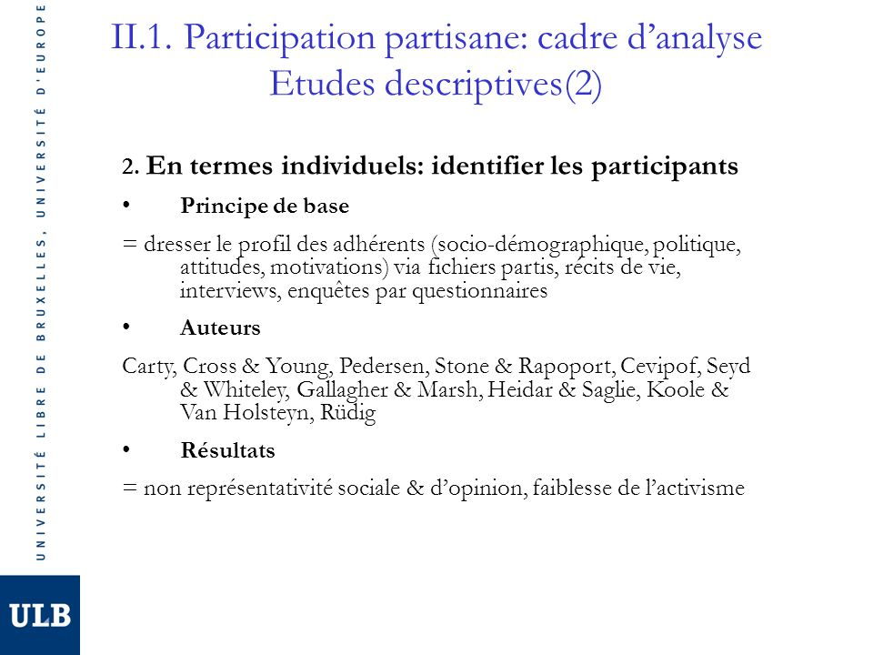 II.1. Participation partisane: cadre d'analyse Etudes descriptives(2)