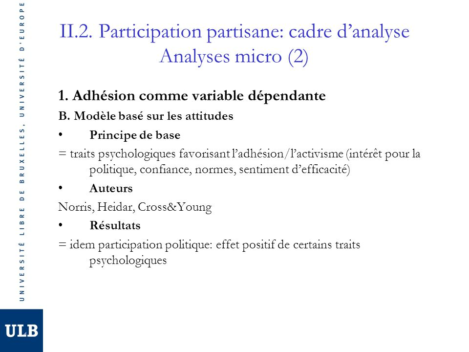 II.2. Participation partisane: cadre d'analyse Analyses micro (2)