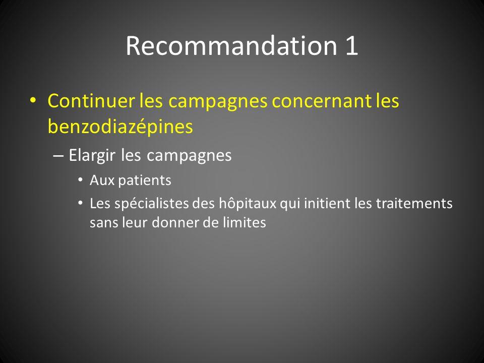 Recommandation 1 Continuer les campagnes concernant les benzodiazépines. Elargir les campagnes. Aux patients.