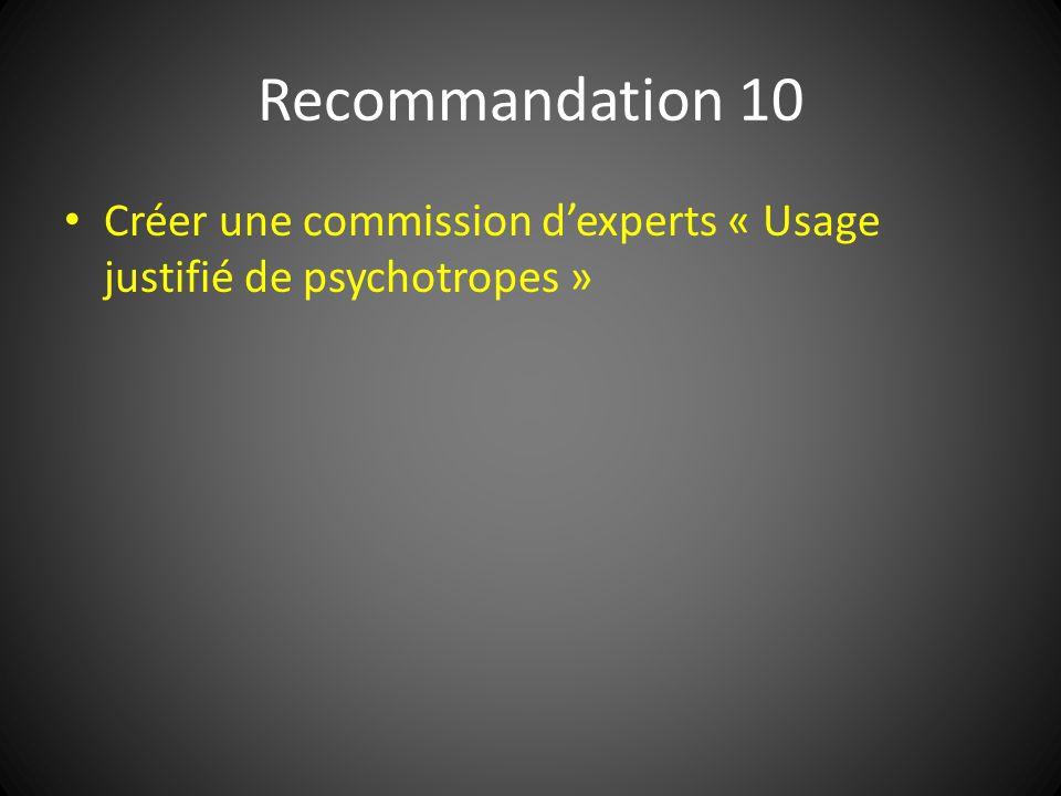 Recommandation 10 Créer une commission d'experts « Usage justifié de psychotropes »