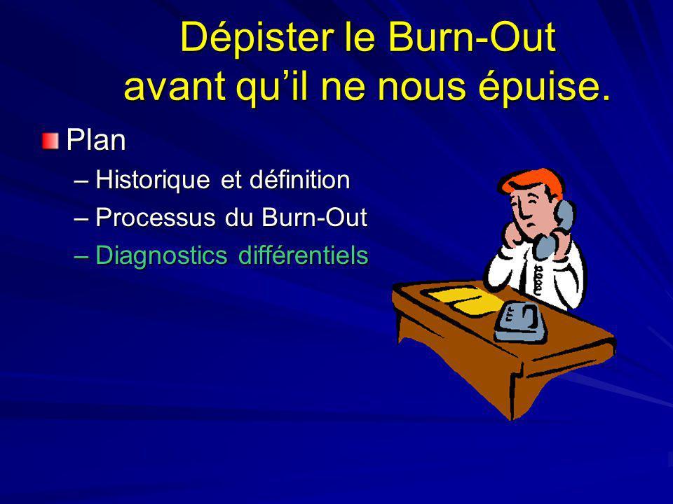 Dépister le Burn-Out avant qu'il ne nous épuise.