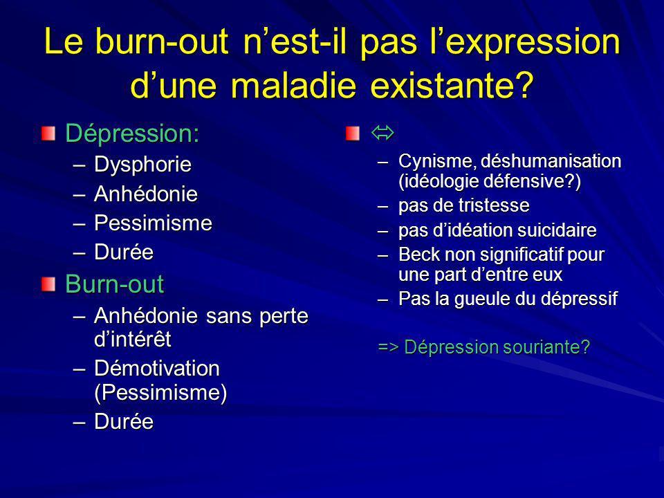Le burn-out n'est-il pas l'expression d'une maladie existante
