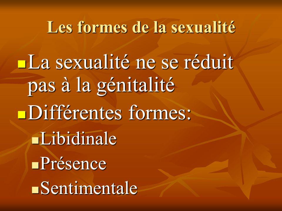 Les formes de la sexualité