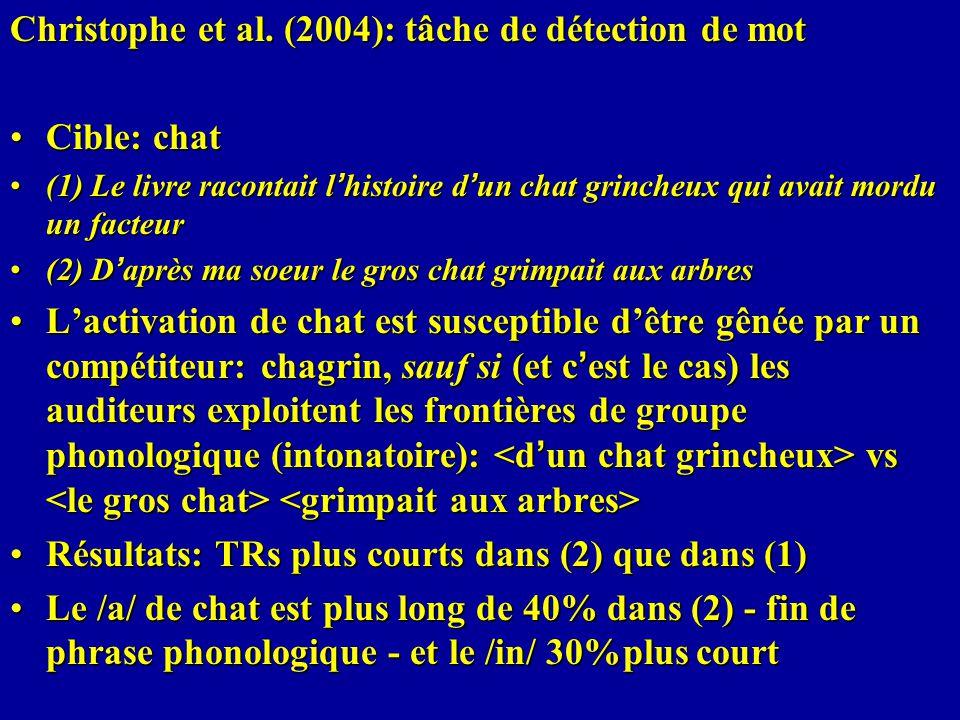 Christophe et al. (2004): tâche de détection de mot Cible: chat
