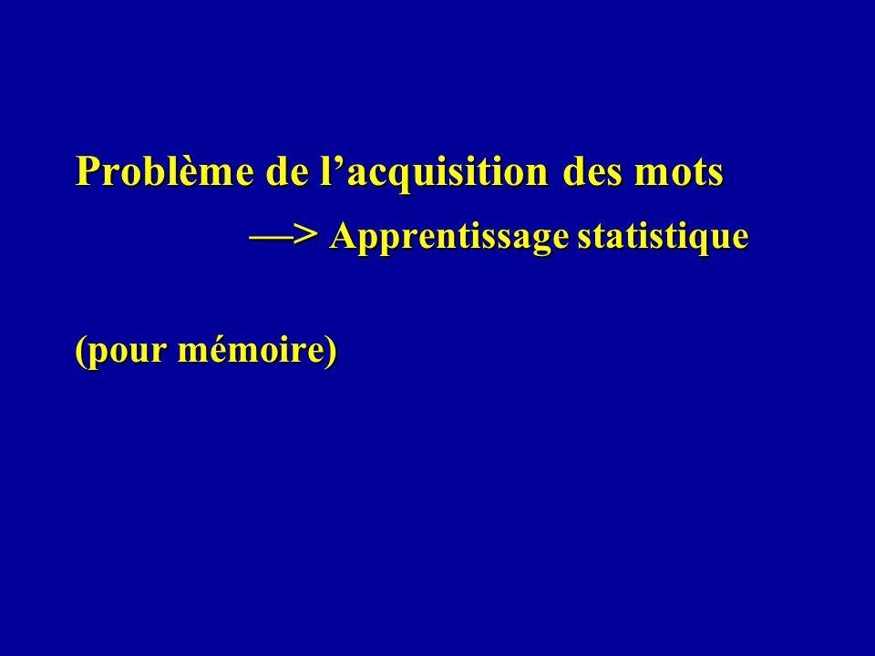 Problème de l'acquisition des mots —> Apprentissage statistique