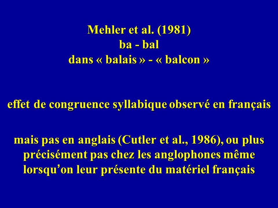 Mehler et al. (1981) ba - bal dans « balais » - « balcon »