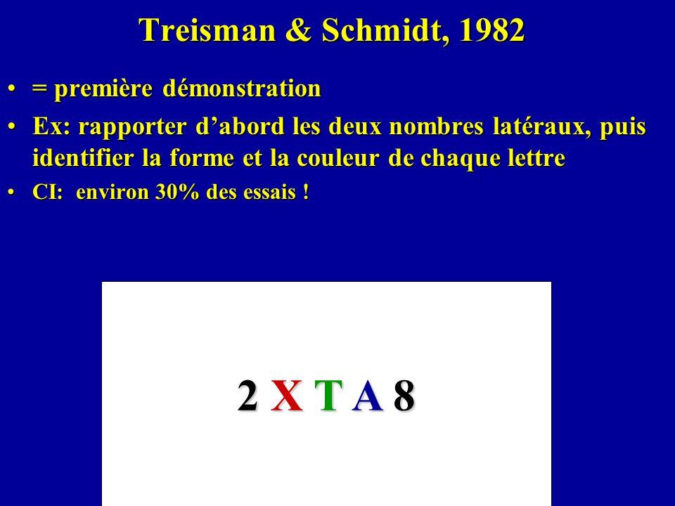 2 X T A 8 Treisman & Schmidt, 1982 = première démonstration