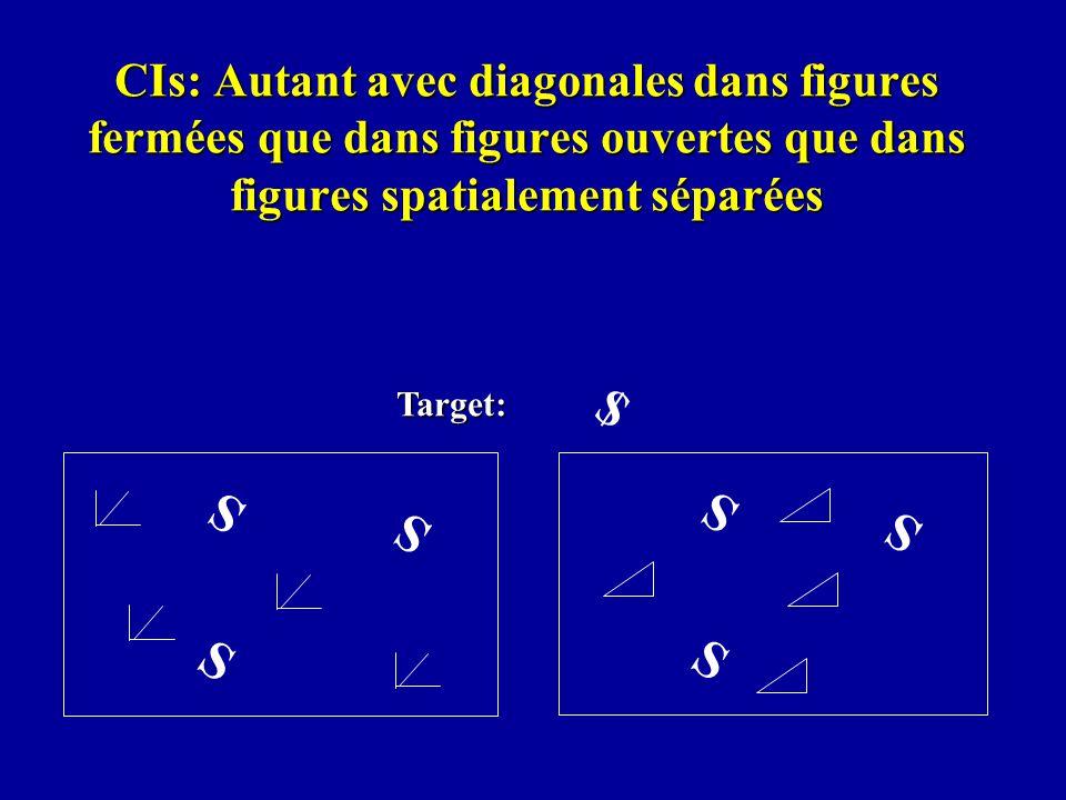 CIs: Autant avec diagonales dans figures fermées que dans figures ouvertes que dans figures spatialement séparées