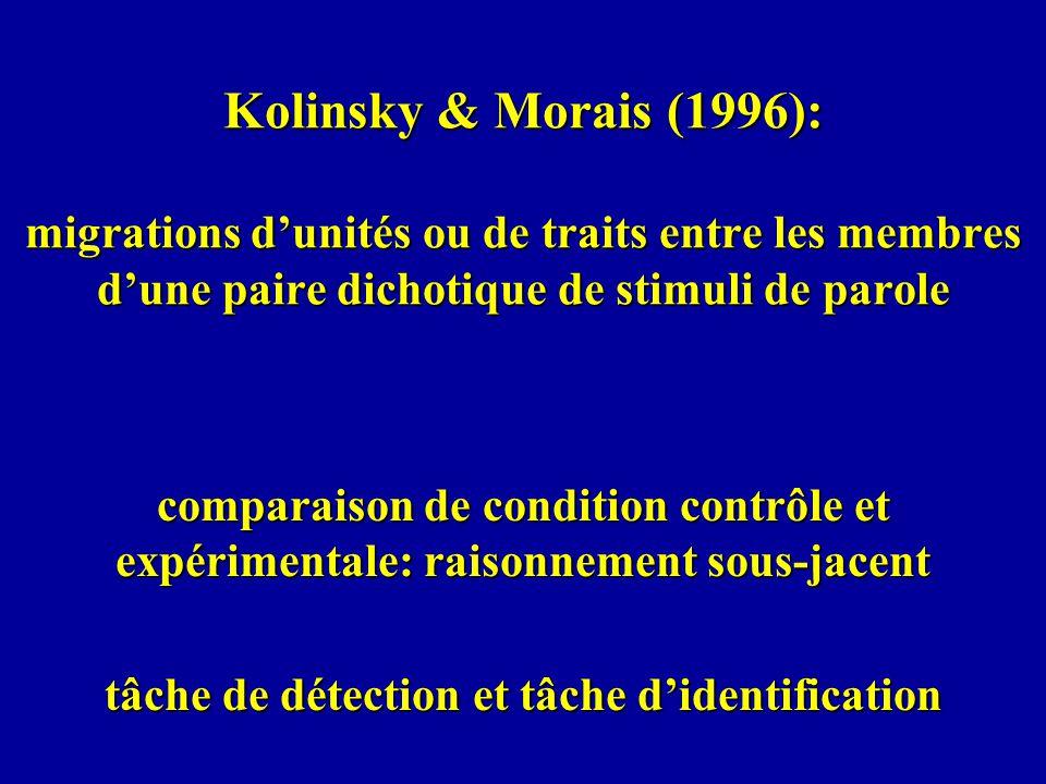 tâche de détection et tâche d'identification