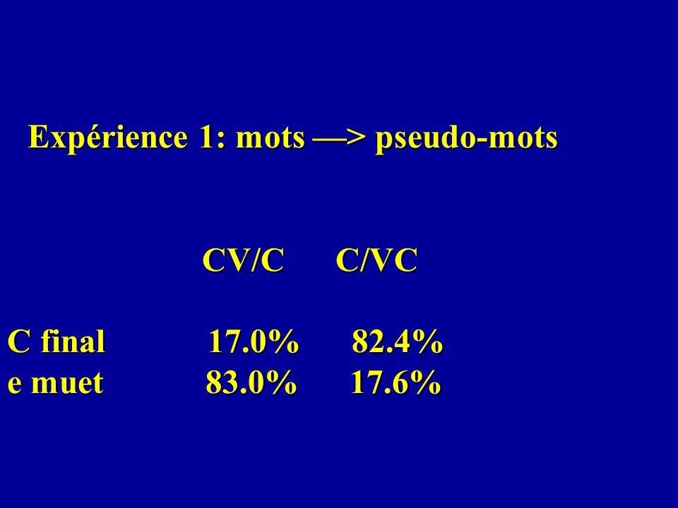 Expérience 1: mots —> pseudo-mots CV/C C/VC C final 17. 0% 82