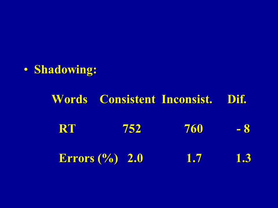 Shadowing:. Words Consistent Inconsist. Dif