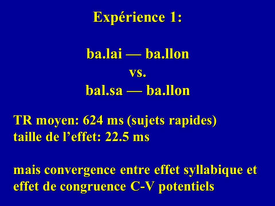 Expérience 1: ba.lai — ba.llon vs. bal.sa — ba.llon