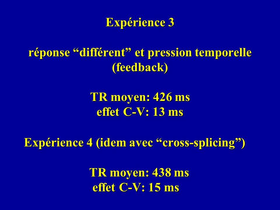 Expérience 3 réponse différent et pression temporelle (feedback) TR moyen: 426 ms effet C-V: 13 ms