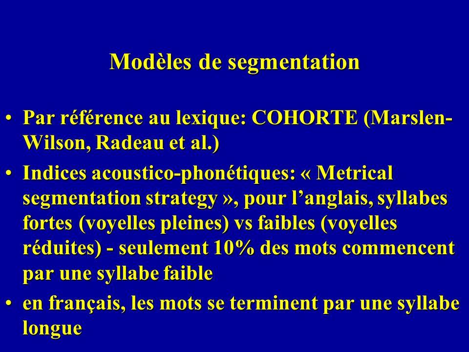 Modèles de segmentation