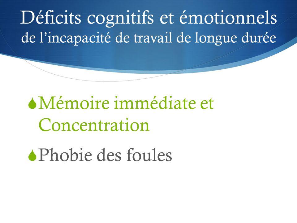 Déficits cognitifs et émotionnels de l'incapacité de travail de longue durée