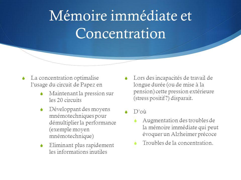 Mémoire immédiate et Concentration