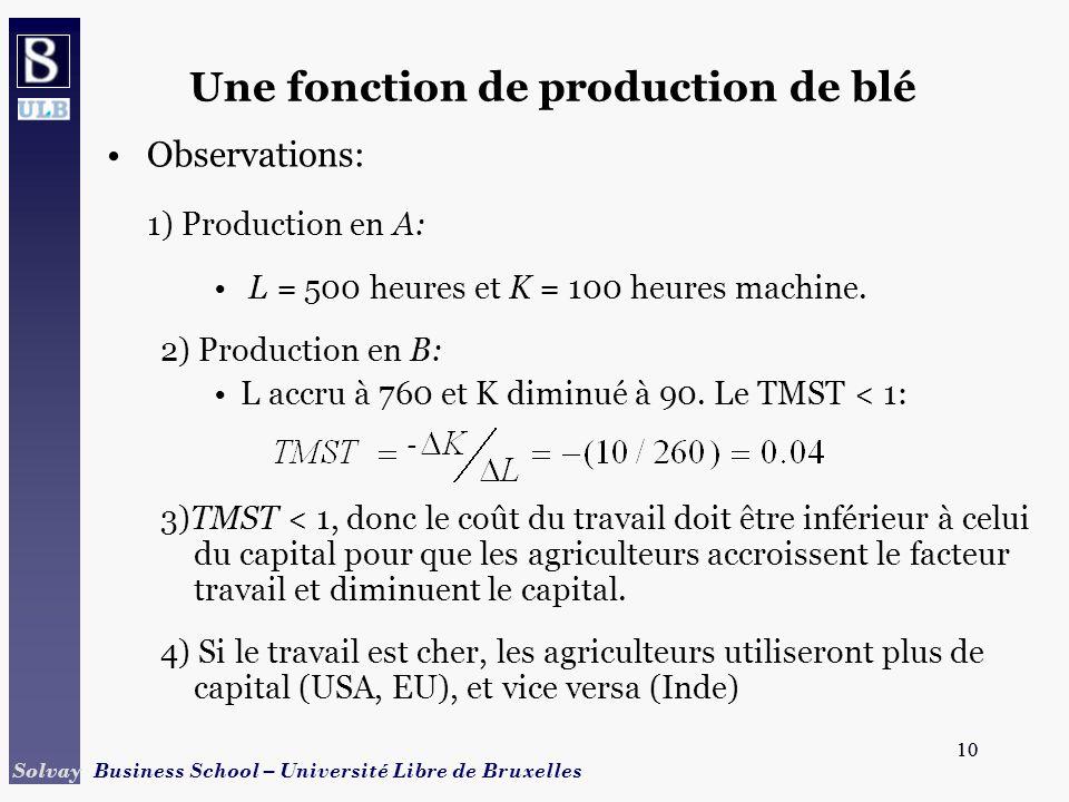 Une fonction de production de blé