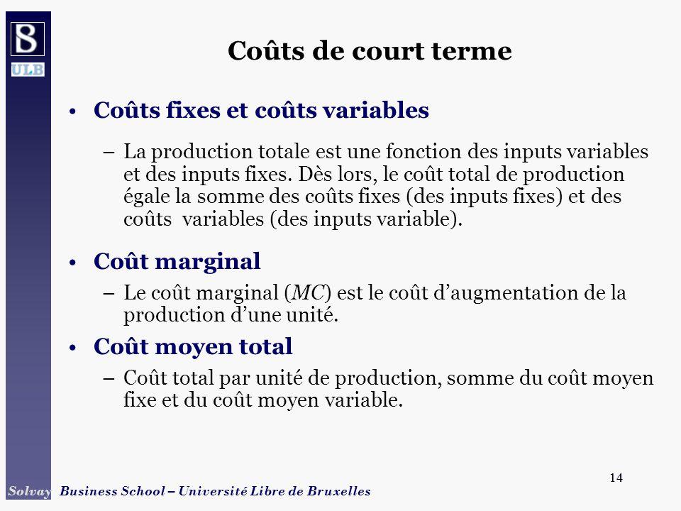 Coûts de court terme Coûts fixes et coûts variables Coût marginal
