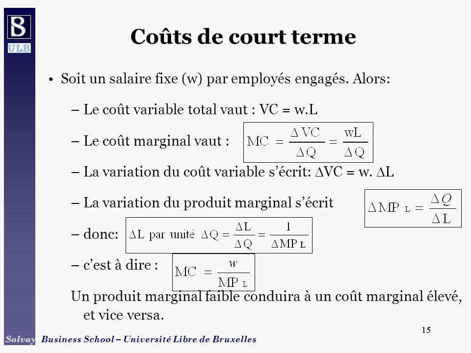 Coûts de court terme Soit un salaire fixe (w) par employés engagés. Alors: Le coût variable total vaut : VC = w.L.