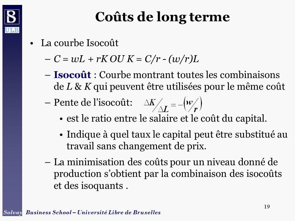 Coûts de long terme La courbe Isocoût C = wL + rK OU K = C/r - (w/r)L