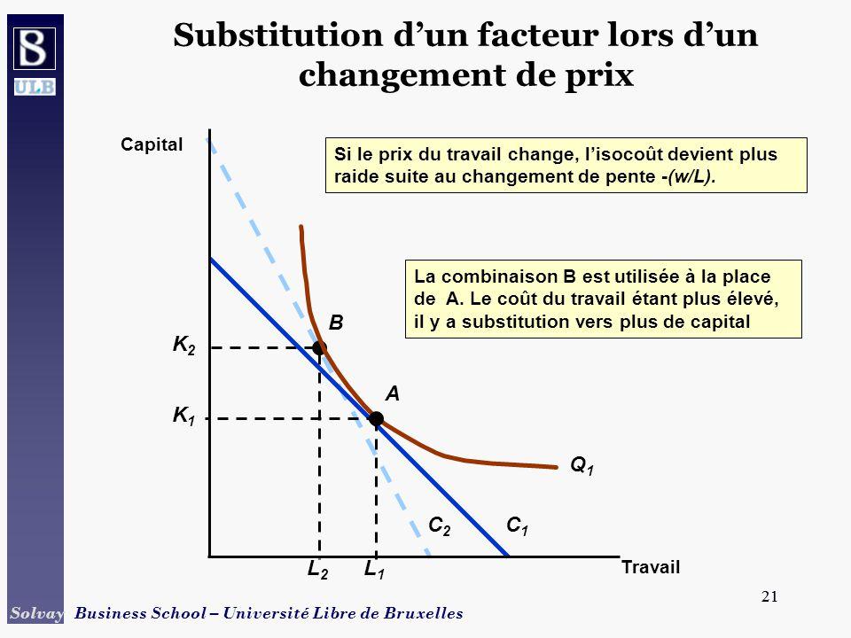 Substitution d'un facteur lors d'un changement de prix
