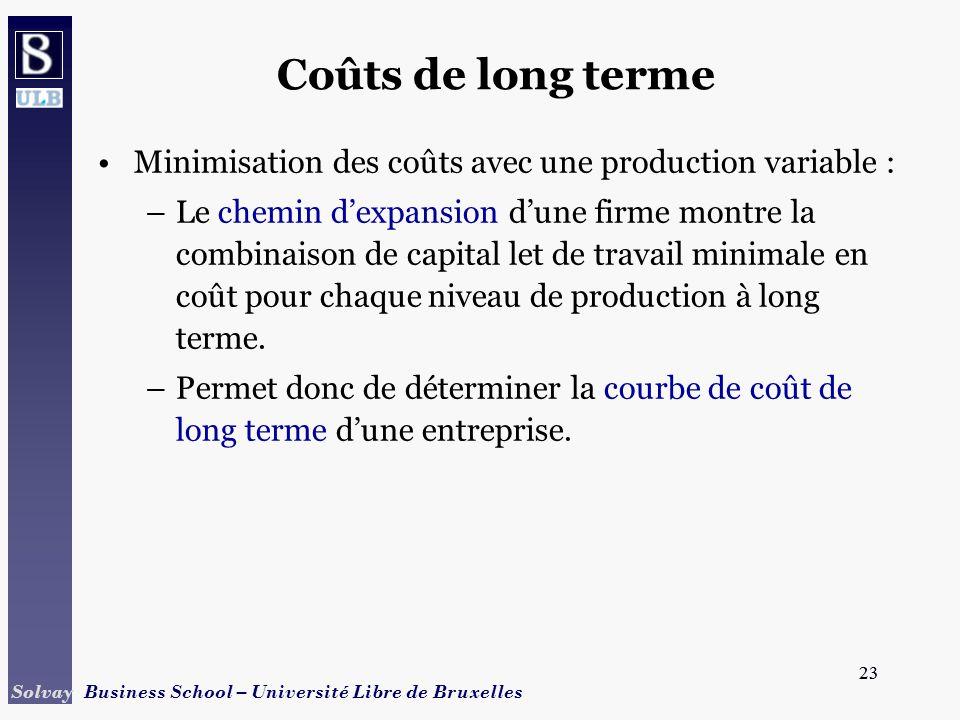 Coûts de long terme Minimisation des coûts avec une production variable :
