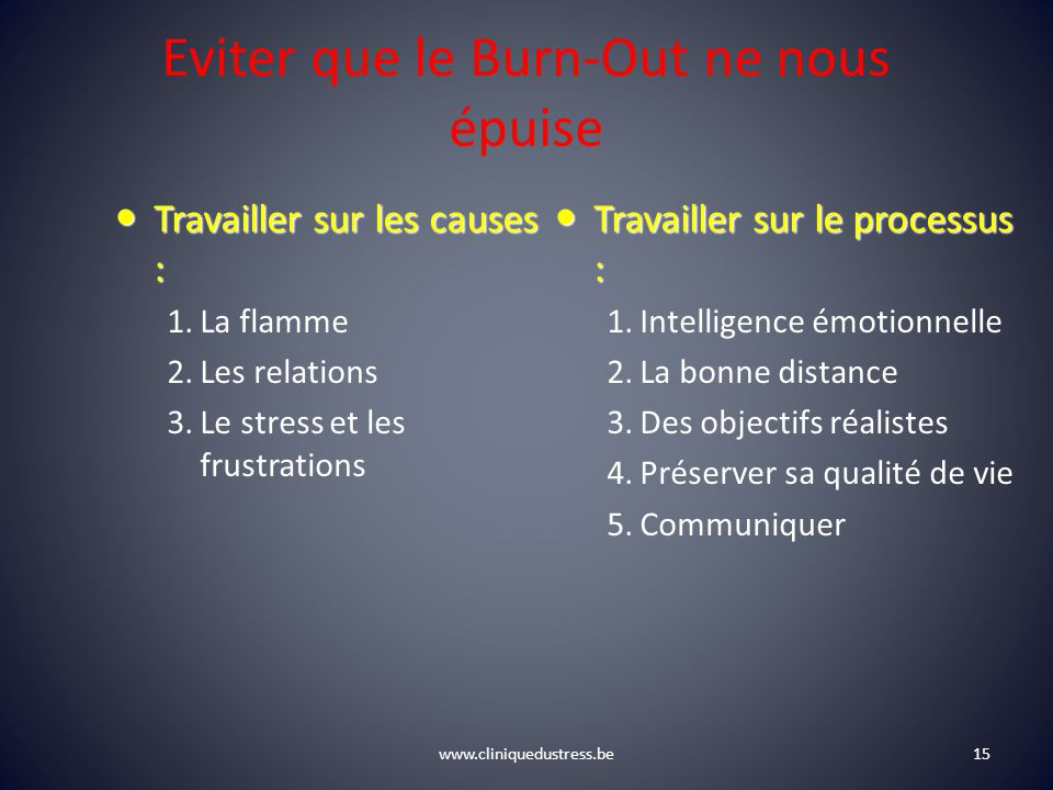 Eviter que le Burn-Out ne nous épuise