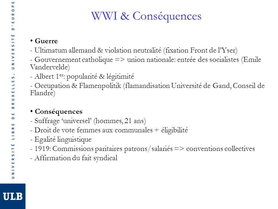 WWI & Conséquences Guerre