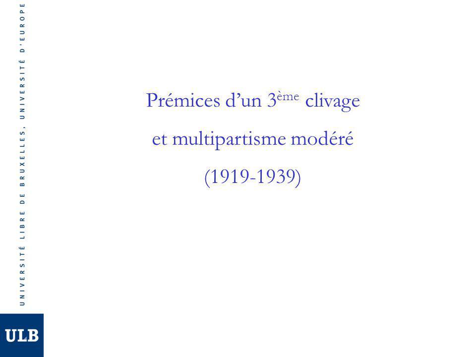 Prémices d'un 3ème clivage et multipartisme modéré (1919-1939)