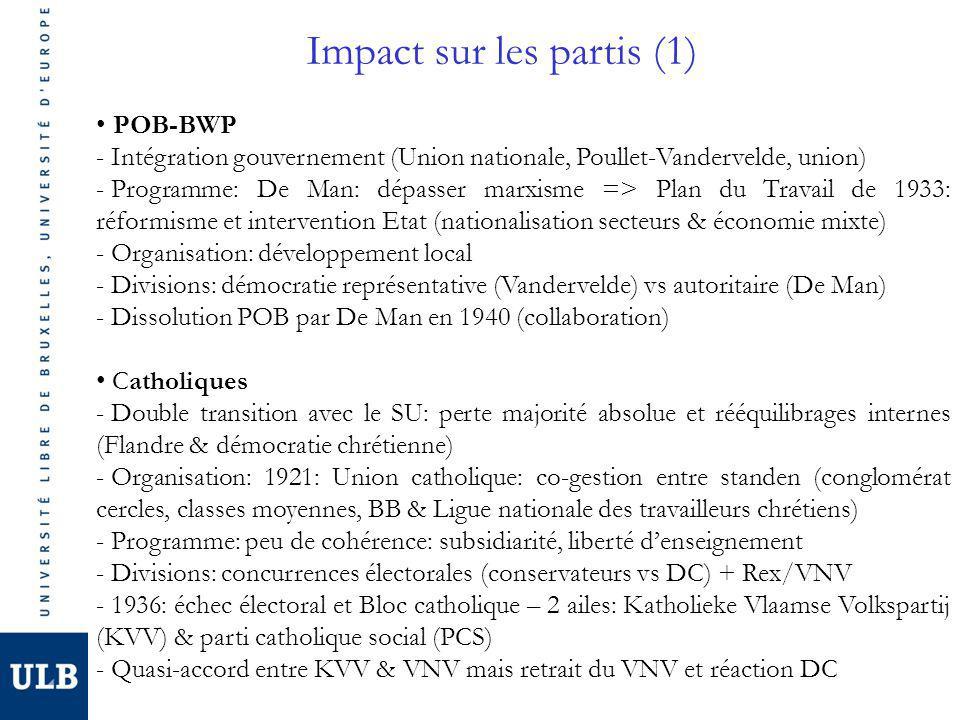 Impact sur les partis (1)