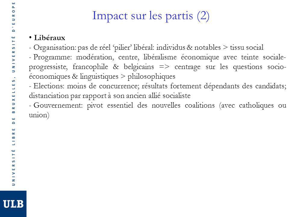 Impact sur les partis (2)