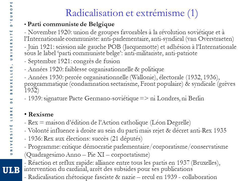 Radicalisation et extrémisme (1)