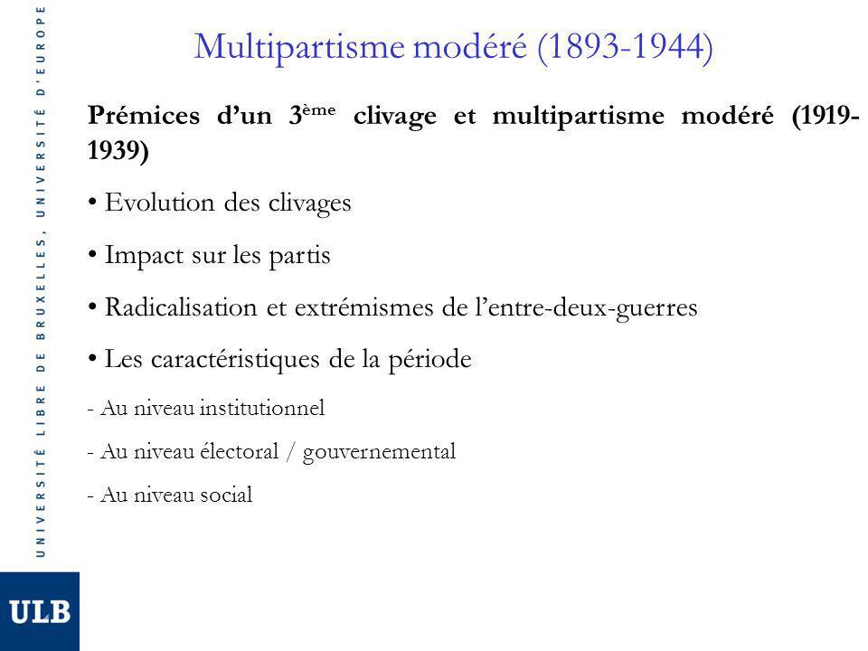 Multipartisme modéré (1893-1944)