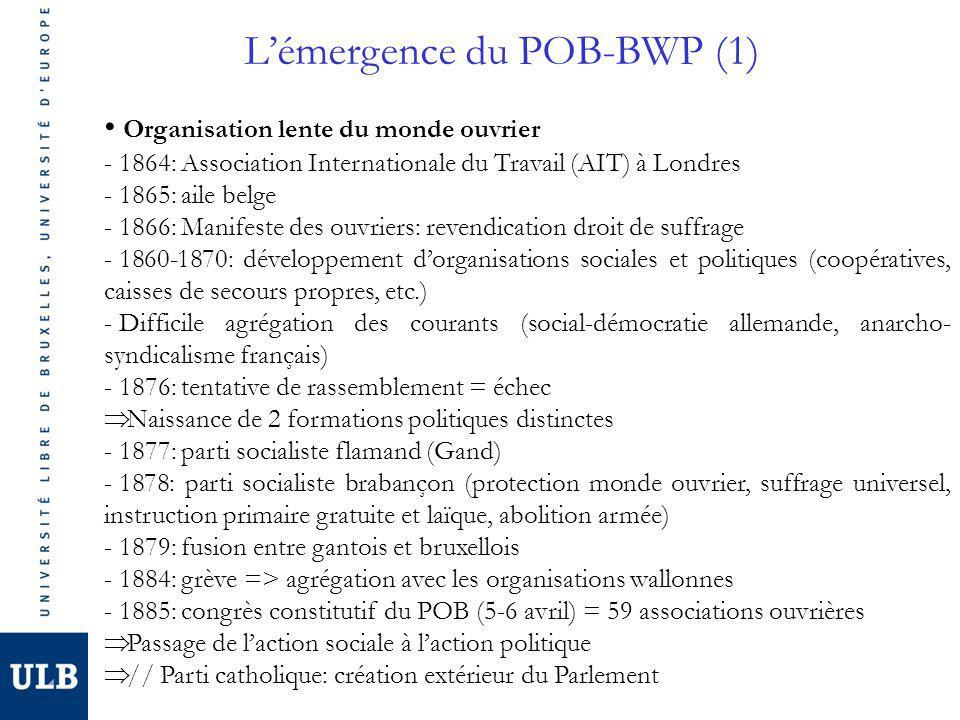 L'émergence du POB-BWP (1)