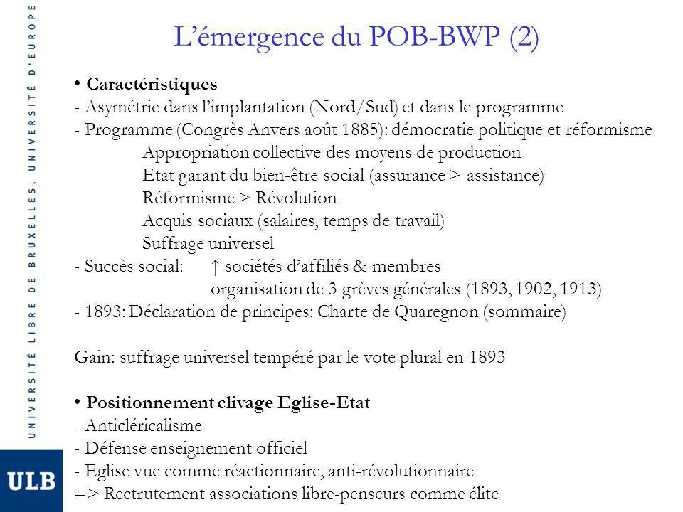 L'émergence du POB-BWP (2)