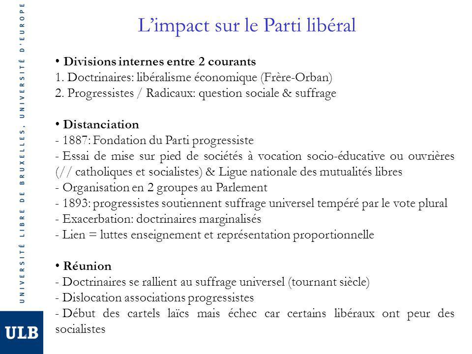 L'impact sur le Parti libéral