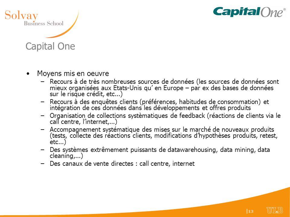 Capital One Moyens mis en oeuvre
