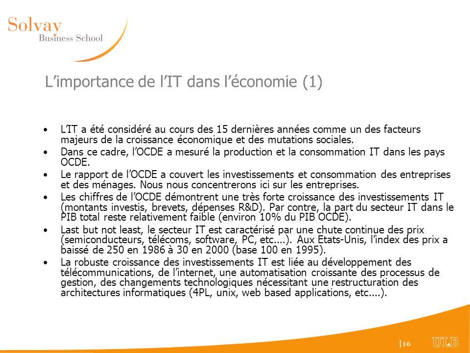 L'importance de l'IT dans l'économie (1)