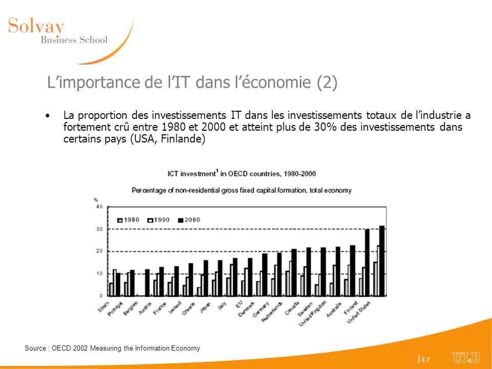 L'importance de l'IT dans l'économie (2)