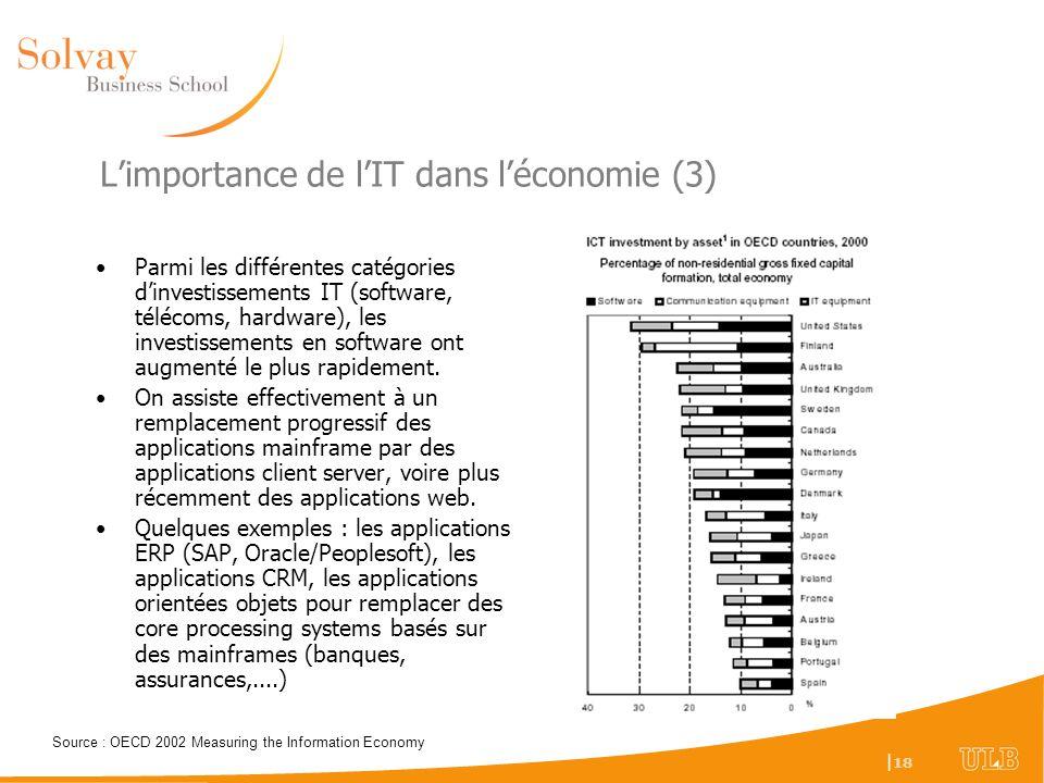 L'importance de l'IT dans l'économie (3)