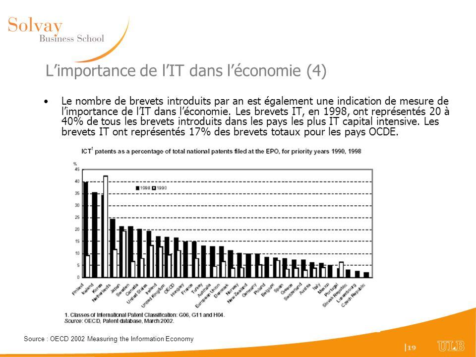 L'importance de l'IT dans l'économie (4)