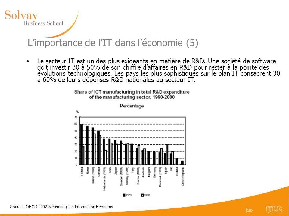 L'importance de l'IT dans l'économie (5)