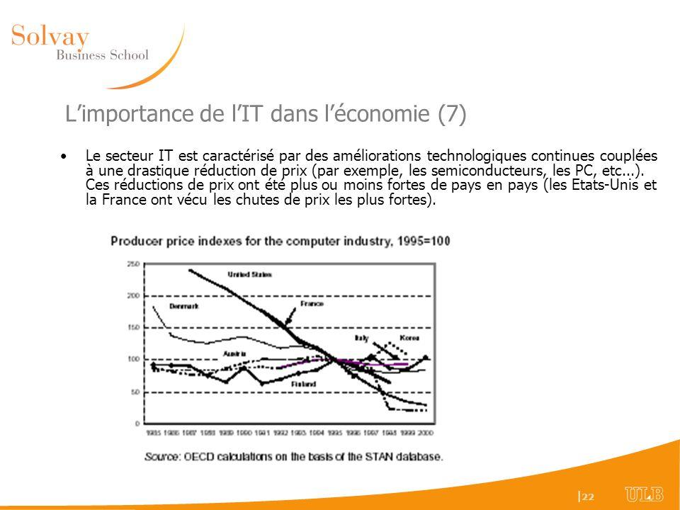 L'importance de l'IT dans l'économie (7)