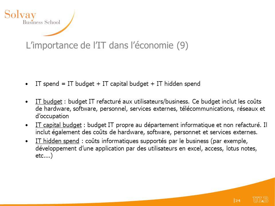 L'importance de l'IT dans l'économie (9)