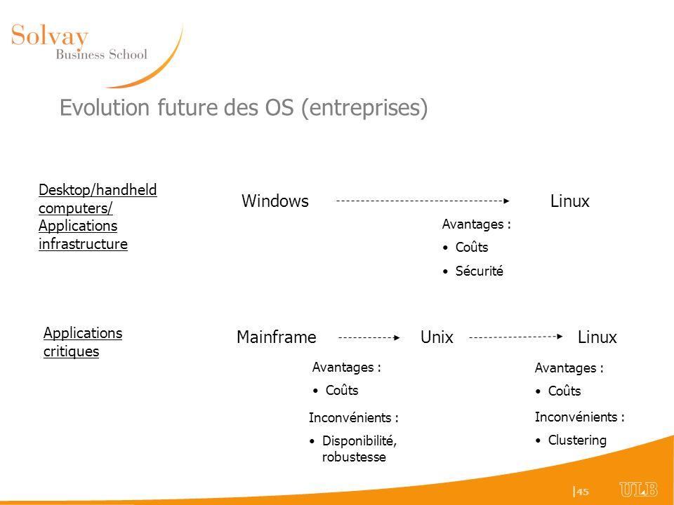 Evolution future des OS (entreprises)
